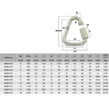 Schéma coté connecteur triangulaire MDEA