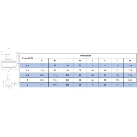 Aimant de levage manuel Premium QML CMU 0.1T à 2T