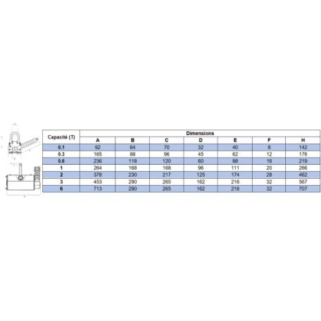 Aimant de levage permanent DML CMU 0.1T à 6T