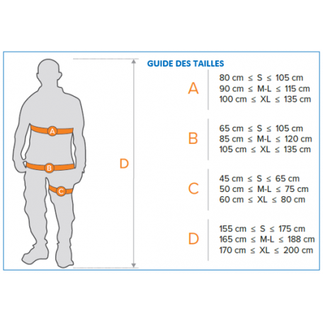 Guide des tailles harnais VIT'O67 NEOFEU