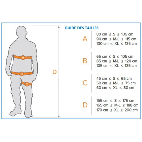 Guide des tailles Harnais antichute VIT'O77 NUS77A NEOFEU