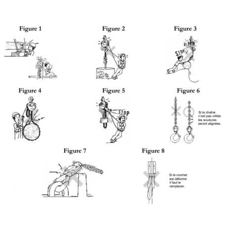 Conseil d'utilisation mini palan EEL ELEPHANT