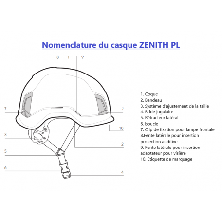 Nomenclature casque de chantier ZENITH PL