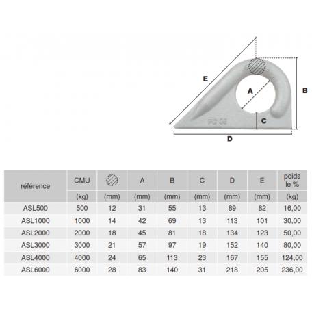Tableau coté anneau à souder 45° brut - ASL - anneau de levage