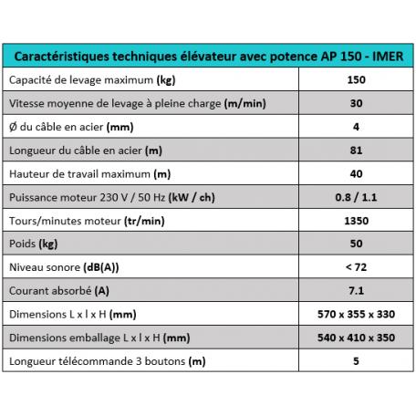 Caractéristiques techniques treuil AP 150 - Imer Group