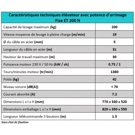 Caractéristiques élévateur ET 200 N - matériel de chantier