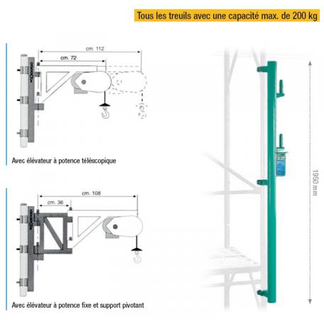 Fixation échafaudage - 200 kg - Imer Group