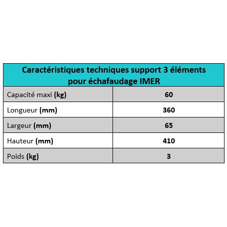 Caractères techniques support 3 crochets Imer