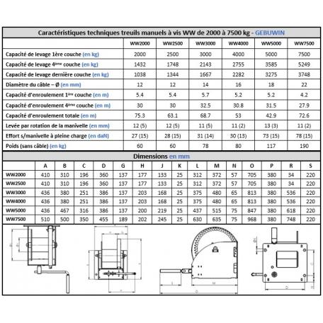 Caractéristiques et dimensions treuils manuel WW2000-7500
