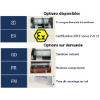 Option treuil en inox SST316 Gebuwin