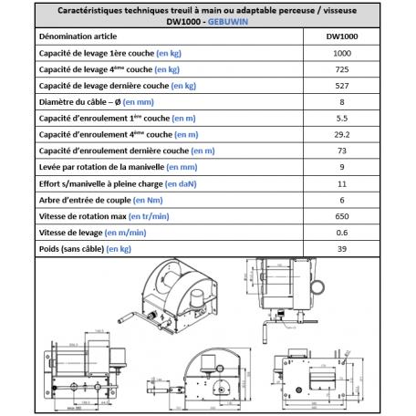 Propriétés techniques treuil manuel DW1000