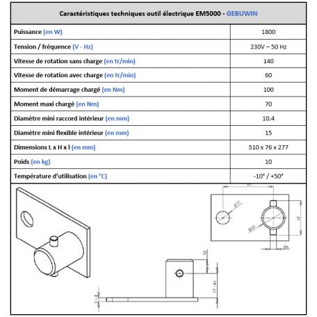 Propriétés techniques EM5000 Gebuwin