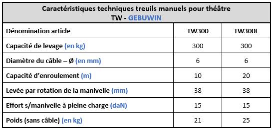 Spécifications treuil théâtre TW300 Gebuwin