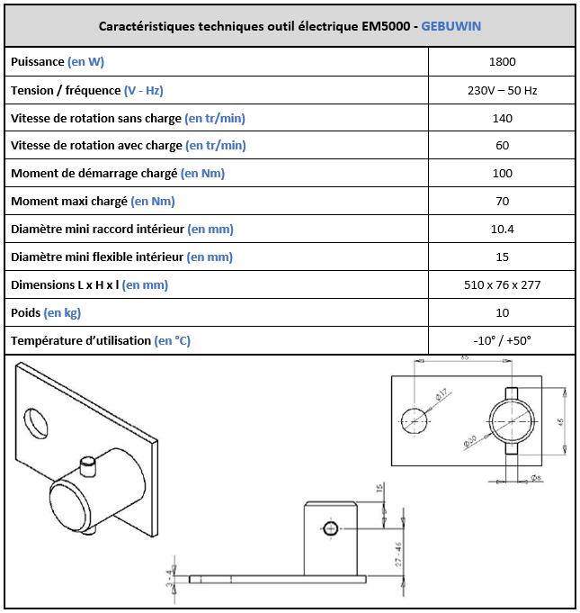Spécifications techniques outil électrique pour treuils EM5000 Gebuwin