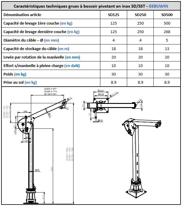 Spécifications techniques treuils sur pied mobiles en inox SD/STT316 Gebuwin