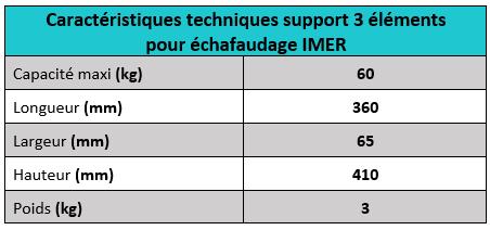Caractéristiques techniques support 3 éléments Imer