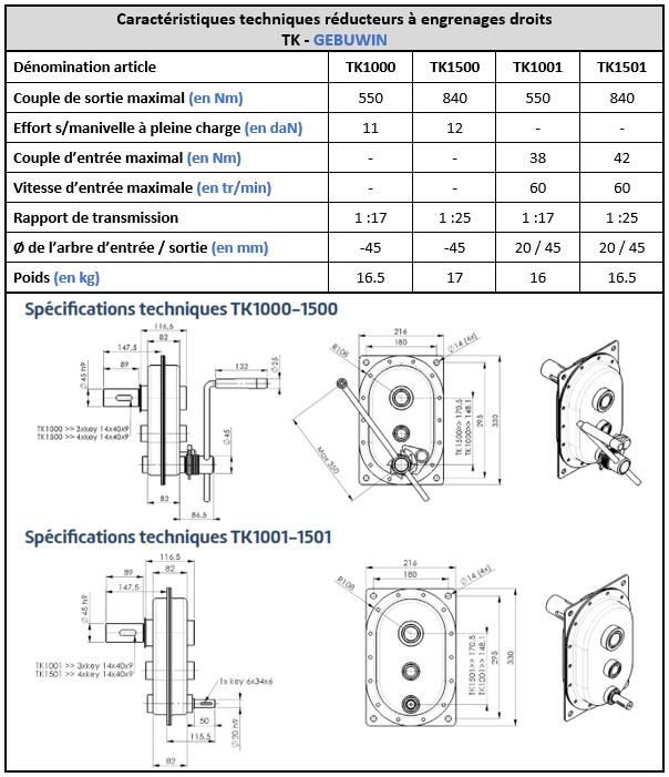Spécifications techniques réducteurs manuel à engrenages droit TK Gebuwin