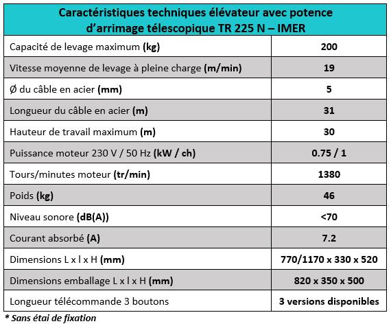 Caractéristique technique treuil élévateur TR 225N Imer