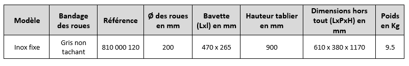 Caractéristiques diable inox bavette mixte poignées à garde 250 kg Fimm