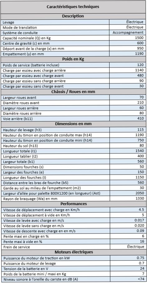 Tableau des côtes techniques transpalettes EX15L Lifter by Pramac