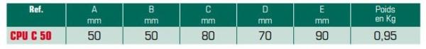 Tableau coté CPU-C coin de protection polyuréthane  élingue ronde et câble