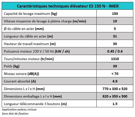 Caractéristiques techniques treuil ES 150 N - Imer Group