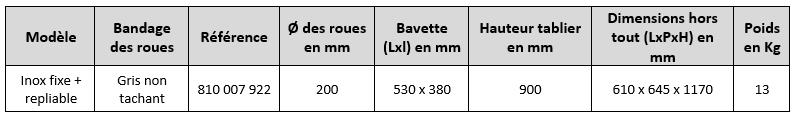 Caractéristiques diable inox bavette repliable poignées à garde 250 Kg Fimm