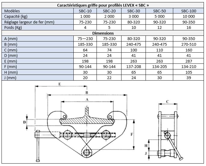 Schéma coté griffe de levage et de suspension SBC LEVEX